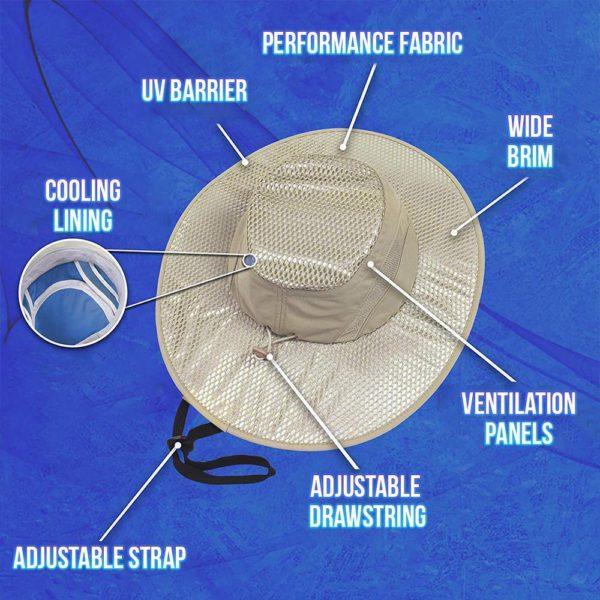 Anti-UV Sunstroke-Prevented Cooling Hat